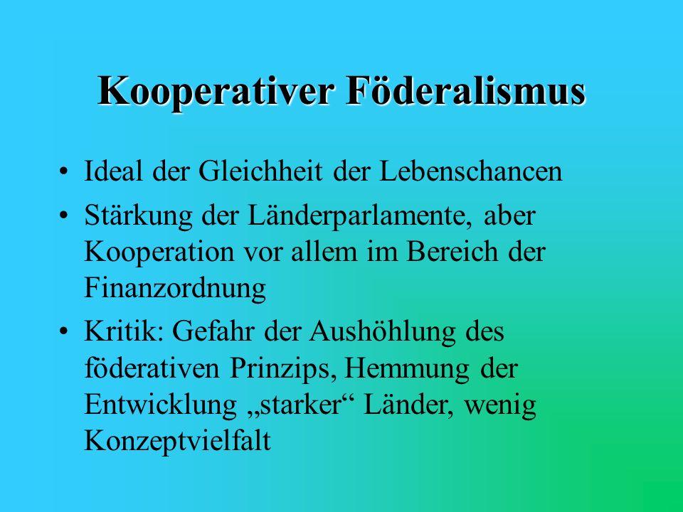 Wettbewerbsföderalismus Vielfalt der Konzepte Mehr Eigenständigkeit und -verantwortlich- keit für die Länderparlamente Kritik: Größere Kluft zwischen