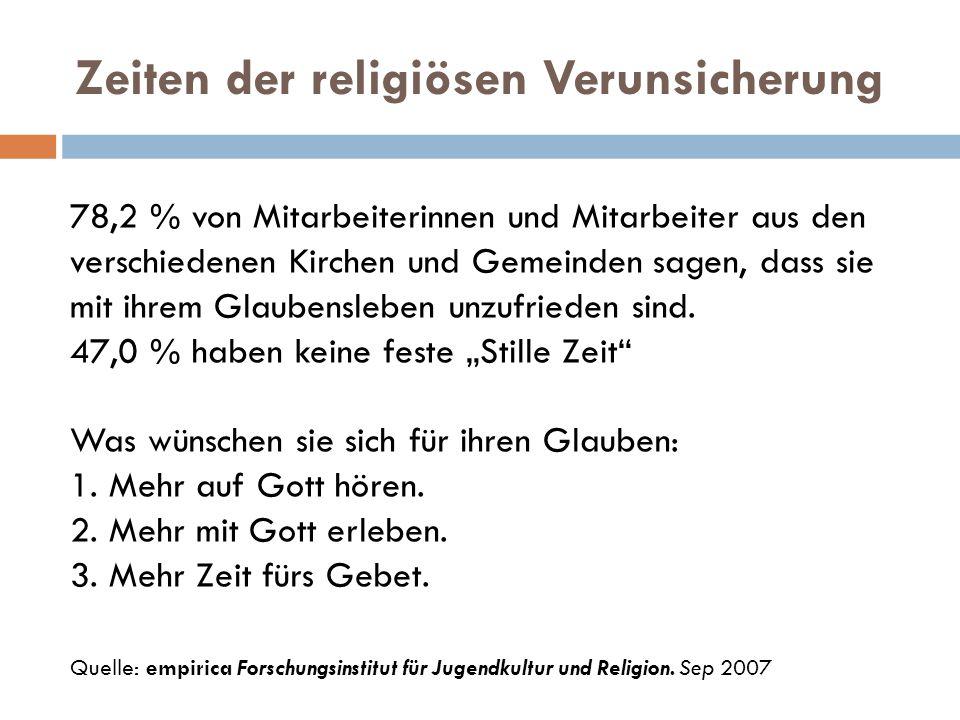 Zeiten der religiösen Verunsicherung 78,2 % von Mitarbeiterinnen und Mitarbeiter aus den verschiedenen Kirchen und Gemeinden sagen, dass sie mit ihrem Glaubensleben unzufrieden sind.