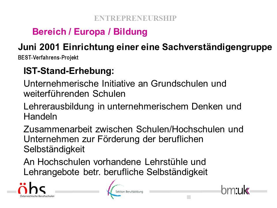 . ENTREPRENEURSHIP IST-Stand-Erhebung: Unternehmerische Initiative an Grundschulen und weiterführenden Schulen Lehrerausbildung in unternehmerischem D
