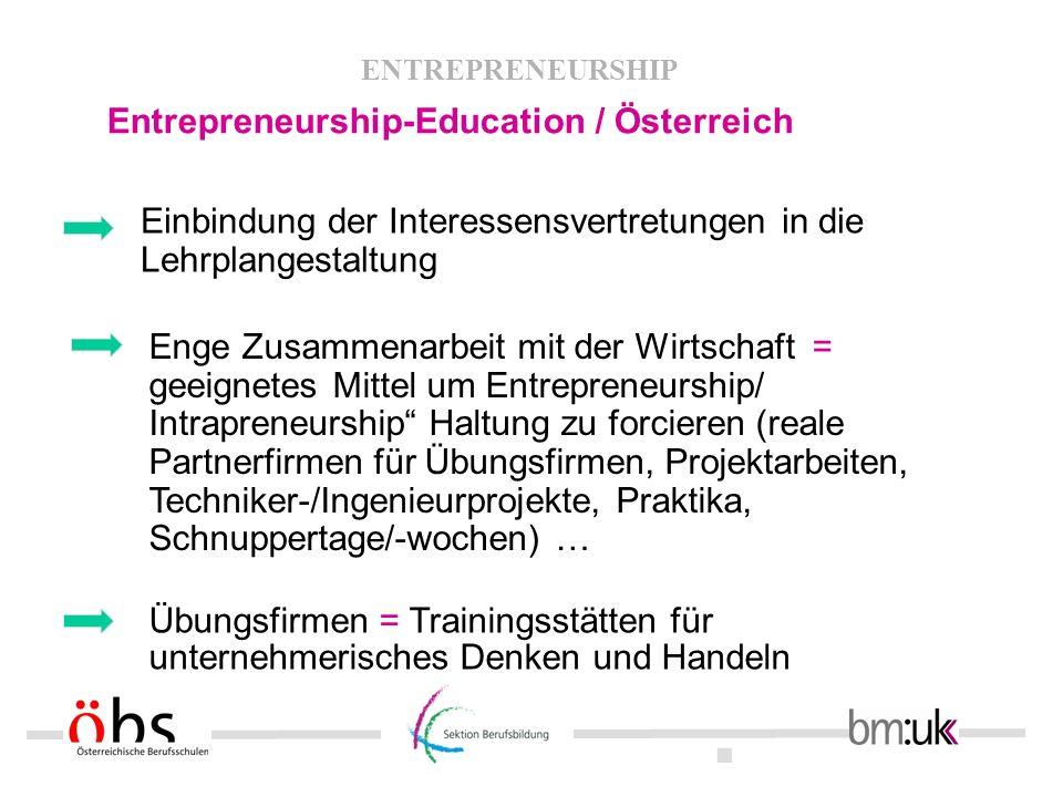 . ENTREPRENEURSHIP Entrepreneurship-Education / Österreich Einbindung der Interessensvertretungen in die Lehrplangestaltung Enge Zusammenarbeit mit de