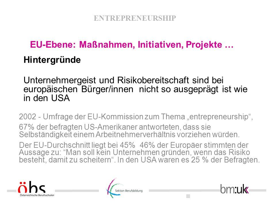 . ENTREPRENEURSHIP Nachhaltige Unternehmensgründungen 1994 – 2006 Quelle: Wirtschaftskammer Österreich, Jänner 07