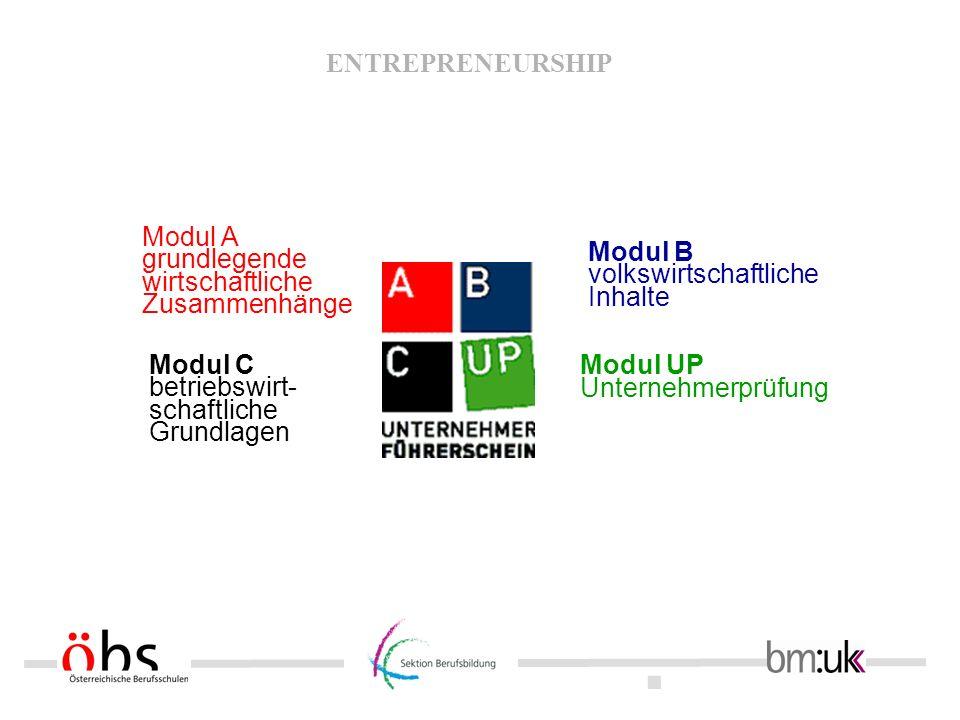 . ENTREPRENEURSHIP Modul A grundlegende wirtschaftliche Zusammenhänge Modul C betriebswirt- schaftliche Grundlagen Modul B volkswirtschaftliche Inhalt