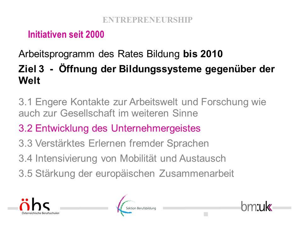 ENTREPRENEURSHIP Entrepreneurship-Education / Österreich Duale Ausbildung = ausgezeichnete Chance für spätere Selbstständigkeit Intrapreneurship als Motor für Karriremöglichkeiten im Unternehmen als Arbeitnehmer/in oder als Unternehmer/in Intrapreneure zeichnen sich durch spezifische od.
