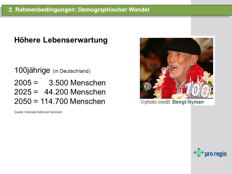 2. Rahmenbedingungen: Demographischer Wandel Höhere Lebenserwartung 100jährige (in Deutschland) 2005 = 3.500 Menschen 2025 = 44.200 Menschen 2050 = 11