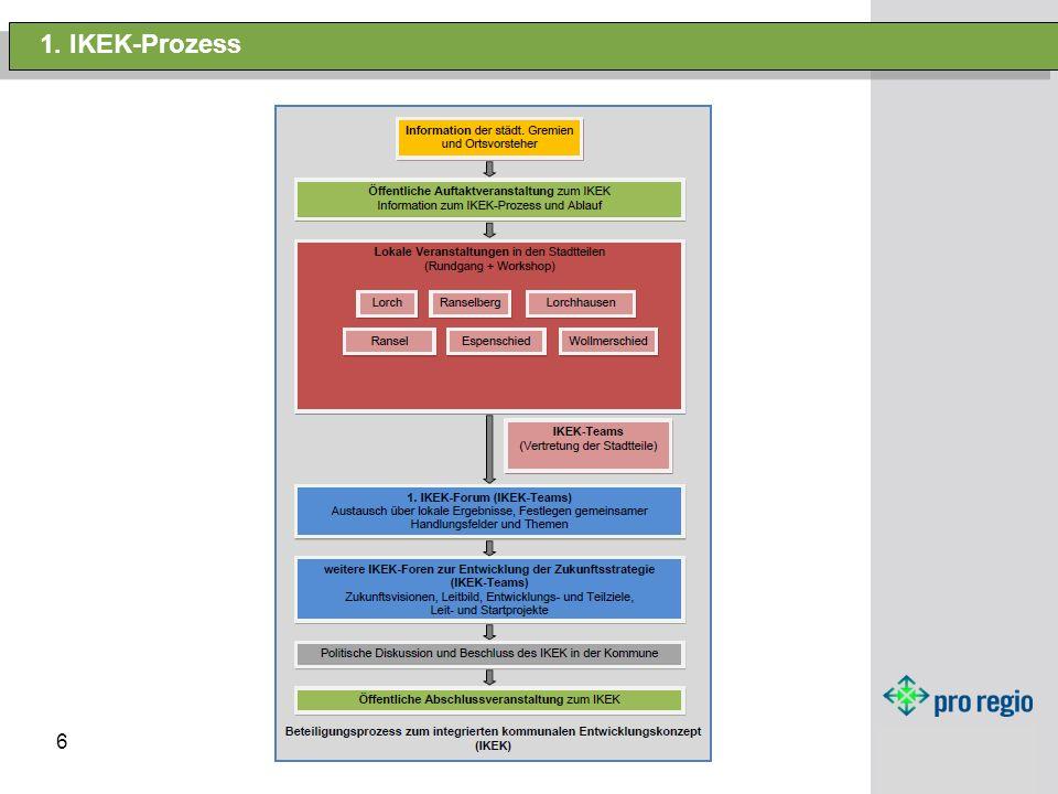 7 1.IKEK-Prozess Um welche Themen geht es.