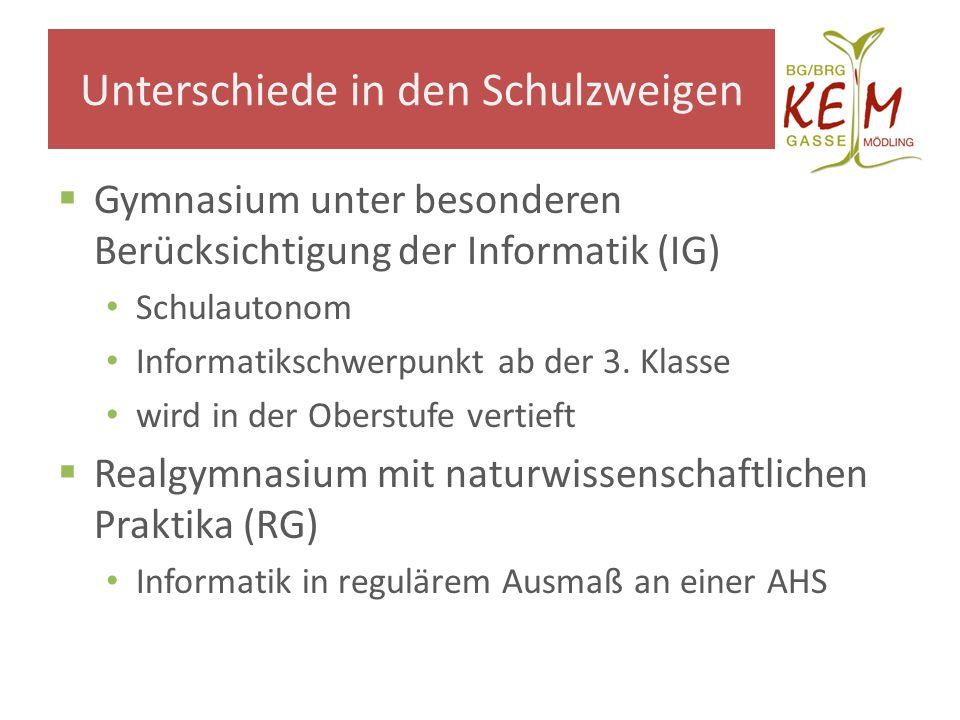 Unterschiede in den Schulzweigen Gymnasium unter besonderen Berücksichtigung der Informatik (IG) Schulautonom Informatikschwerpunkt ab der 3. Klasse w
