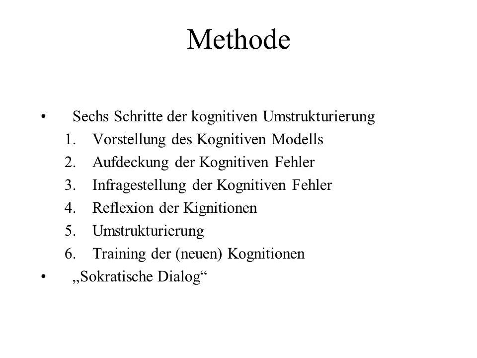 Methode Sechs Schritte der kognitiven Umstrukturierung 1.Vorstellung des Kognitiven Modells 2.Aufdeckung der Kognitiven Fehler 3.Infragestellung der K