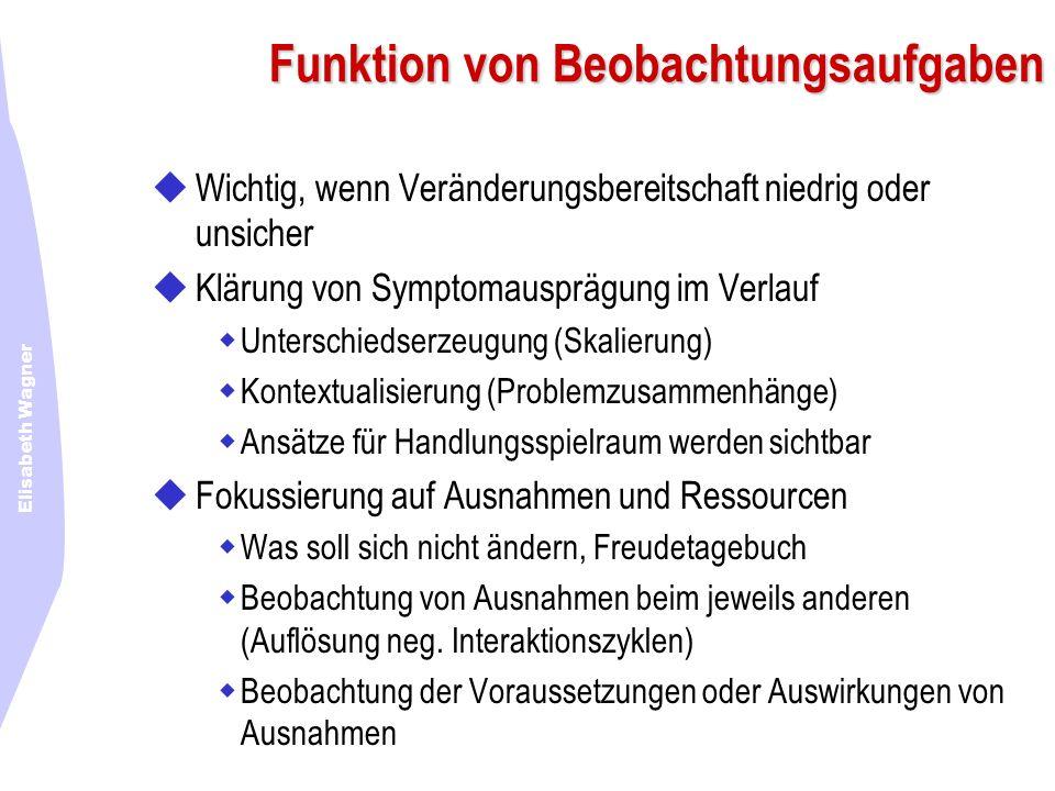 Elisabeth Wagner Funktion von Beobachtungsaufgaben Wichtig, wenn Veränderungsbereitschaft niedrig oder unsicher Klärung von Symptomausprägung im Verla