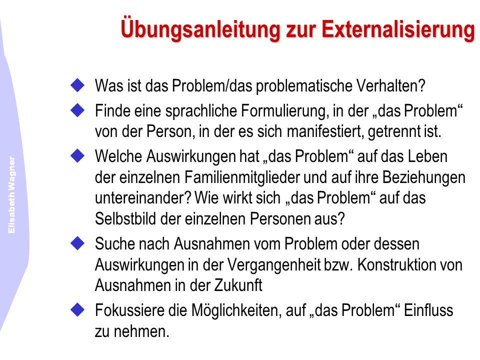 Elisabeth Wagner Übungsanleitung zur Externalisierung Was ist das Problem/das problematische Verhalten? Finde eine sprachliche Formulierung, in der da