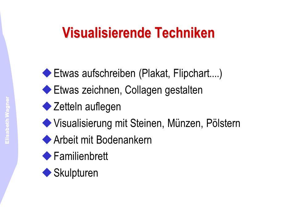 Elisabeth Wagner Visualisierende Techniken Etwas aufschreiben (Plakat, Flipchart....) Etwas zeichnen, Collagen gestalten Zetteln auflegen Visualisieru