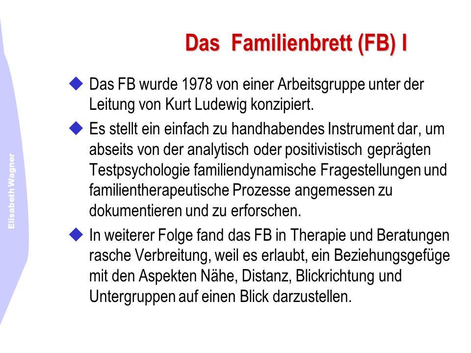 Elisabeth Wagner Das Familienbrett (FB) I Das FB wurde 1978 von einer Arbeitsgruppe unter der Leitung von Kurt Ludewig konzipiert. Es stellt ein einfa