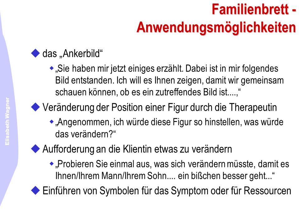 Elisabeth Wagner Familienbrett - Anwendungsmöglichkeiten das Ankerbild Sie haben mir jetzt einiges erzählt. Dabei ist in mir folgendes Bild entstanden