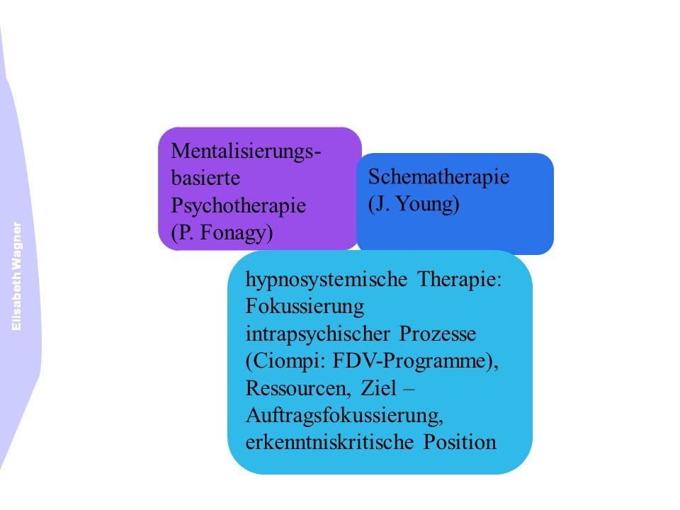 Elisabeth Wagner Mentalisierungs- basierte Psychotherapie (P. Fonagy) Schematherapie (J. Young) hypnosystemische Therapie: Fokussierung intrapsychisch