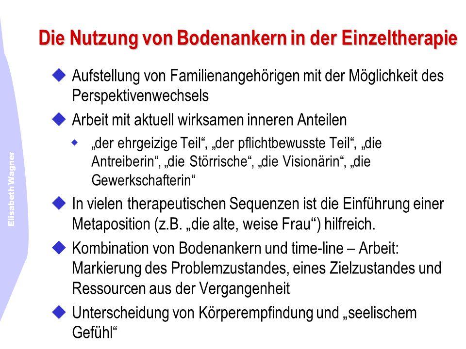 Elisabeth Wagner Die Nutzung von Bodenankern in der Einzeltherapie Aufstellung von Familienangehörigen mit der Möglichkeit des Perspektivenwechsels Ar