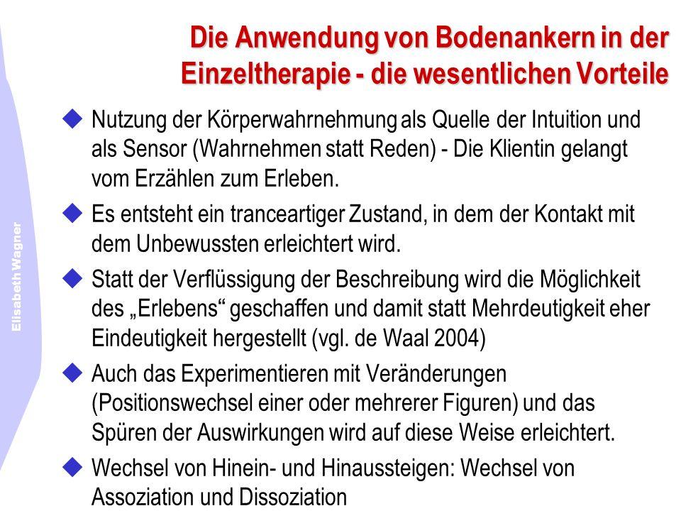 Elisabeth Wagner Die Anwendung von Bodenankern in der Einzeltherapie - die wesentlichen Vorteile Nutzung der Körperwahrnehmung als Quelle der Intuitio