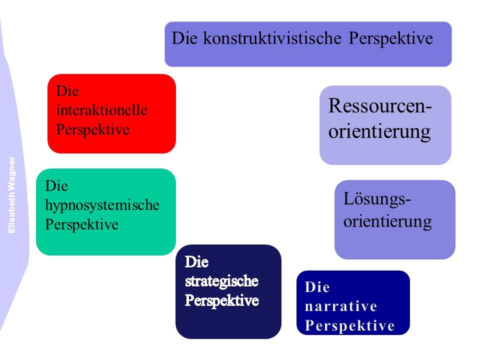 Elisabeth Wagner Die interaktionelle Perspektive Lösungs- orientierung Die hypnosystemische Perspektive Die konstruktivistische Perspektive Ressourcen