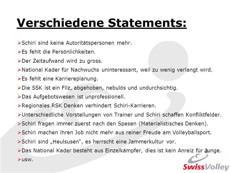 Verschiedene Statements: Schiri sind keine Autoritätspersonen mehr.