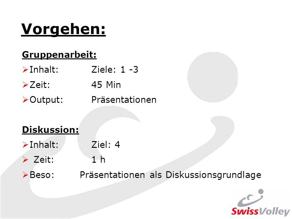 Vorgehen: Gruppenarbeit: Inhalt:Ziele: 1 -3 Zeit:45 Min Output:Präsentationen Diskussion: Inhalt:Ziel: 4 Zeit:1 h Beso:Präsentationen als Diskussionsgrundlage
