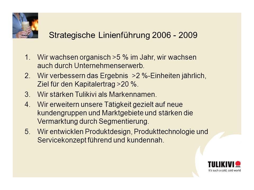 Strategische Linienführung 2006 - 2009 1. Wir wachsen organisch >5 % im Jahr, wir wachsen auch durch Unternehmenserwerb. 2.Wir verbessern das Ergebnis