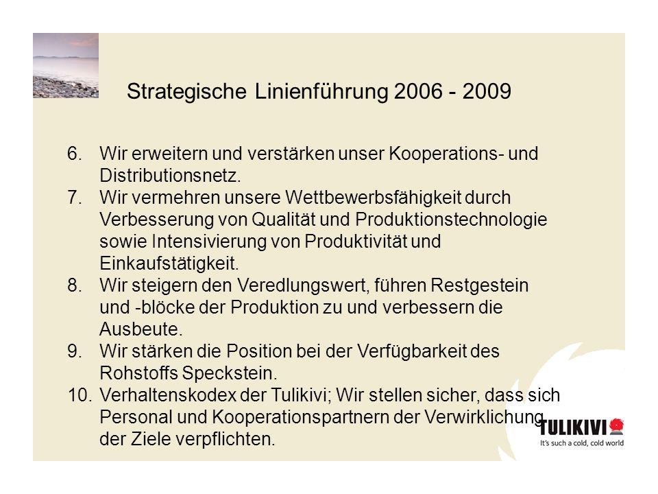 Strategische Linienführung 2006 - 2009 6.Wir erweitern und verstärken unser Kooperations- und Distributionsnetz. 7.Wir vermehren unsere Wettbewerbsfäh