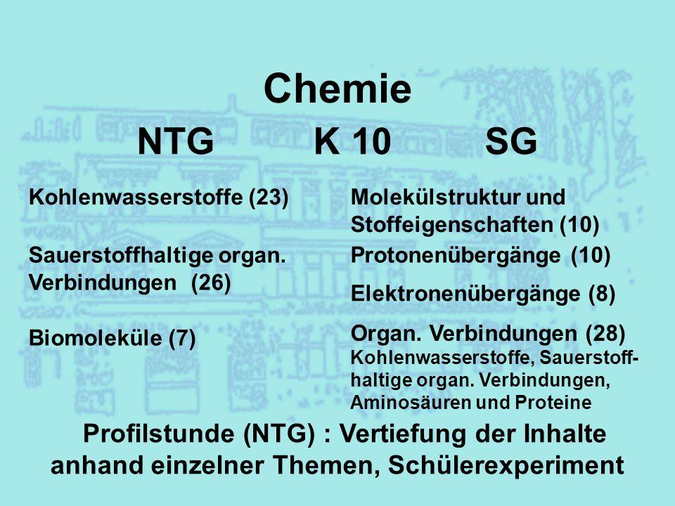 Chemie NTG K 10 SG Kohlenwasserstoffe (23) Profilstunde (NTG) : Vertiefung der Inhalte anhand einzelner Themen, Schülerexperiment Protonenübergänge (1