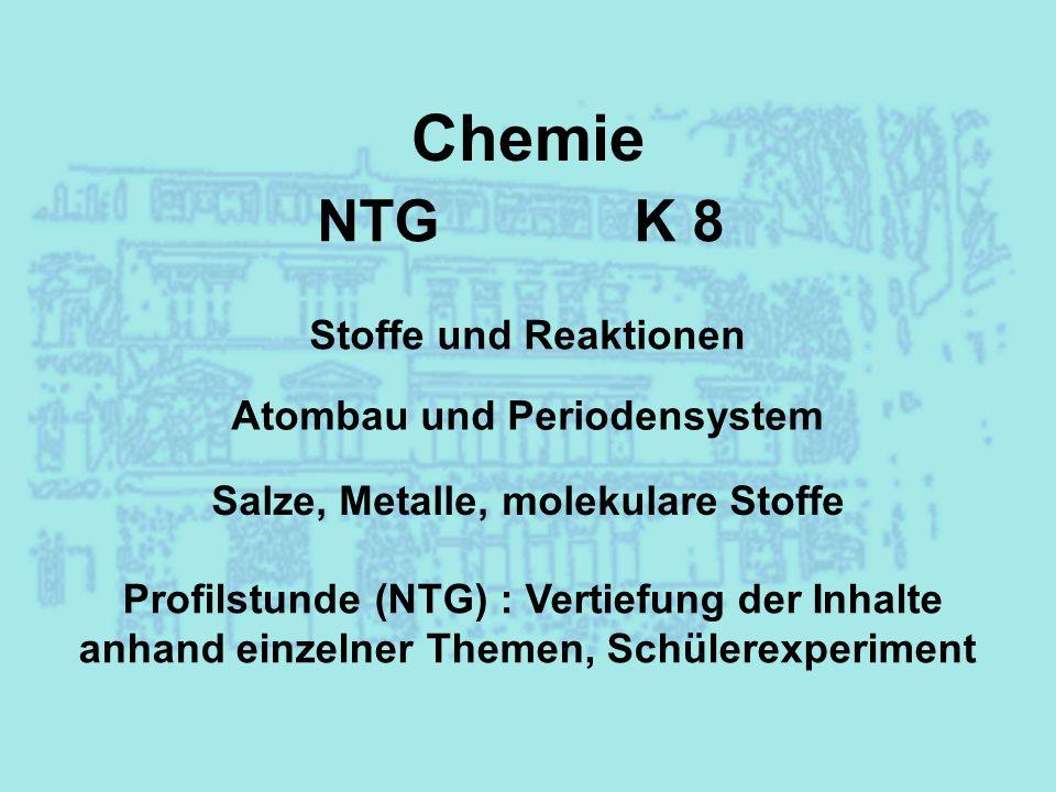 Chemie NTG K 9 SG Qualitative Analysen (6) Profilstunde (NTG) : Vertiefung der Inhalte anhand einzelner Themen, Schülerexperiment Stoffe und Reaktionen (16) Qualitative Aspekte (10) Atombau und Perioden- system (11) Chemische Bindung: Salze, Metalle, molekulare Stoffe (24) Molekülstruktur und Stoffeigenschaften (12) Protonenübergänge (14) Elektronenübergänge (14)Qualitative Aspekte (5)