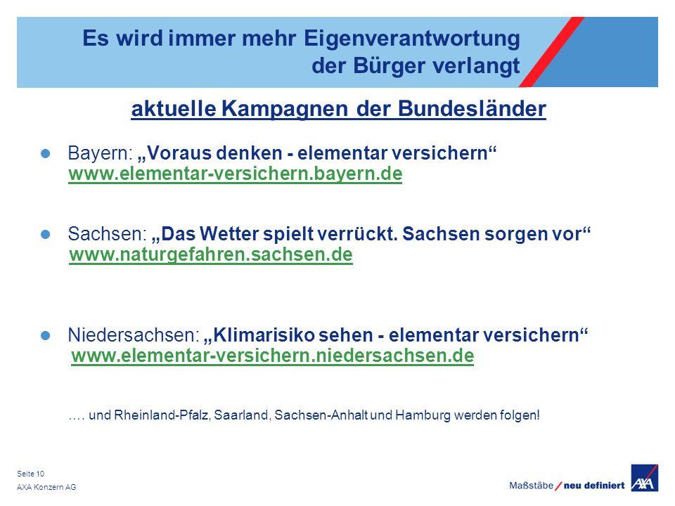 AXA Konzern AG Seite 10 Es wird immer mehr Eigenverantwortung der Bürger verlangt aktuelle Kampagnen der Bundesländer Bayern: Voraus denken - elementar versichern www.elementar-versichern.bayern.de Sachsen: Das Wetter spielt verrückt.
