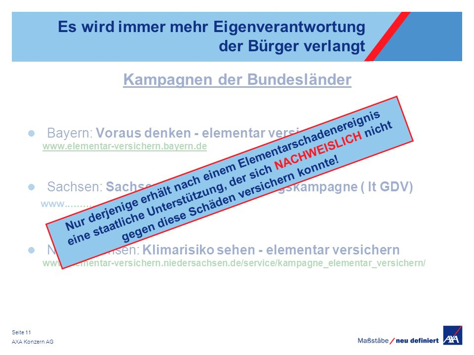 AXA Konzern AG Seite 11 Es wird immer mehr Eigenverantwortung der Bürger verlangt Kampagnen der Bundesländer Bayern: Voraus denken - elementar versichern www.elementar-versichern.bayern.de Sachsen: Sachsen beginnt Aufklärungskampagne ( lt GDV) www.