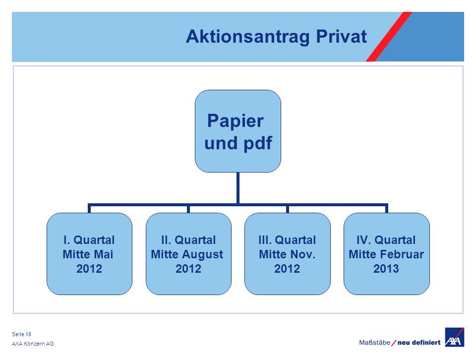 AXA Konzern AG Seite 18 Aktionsantrag Privat Papier und pdf I. Quartal Mitte Mai 2012 II. Quartal Mitte August 2012 III. Quartal Mitte Nov. 2012 IV. Q
