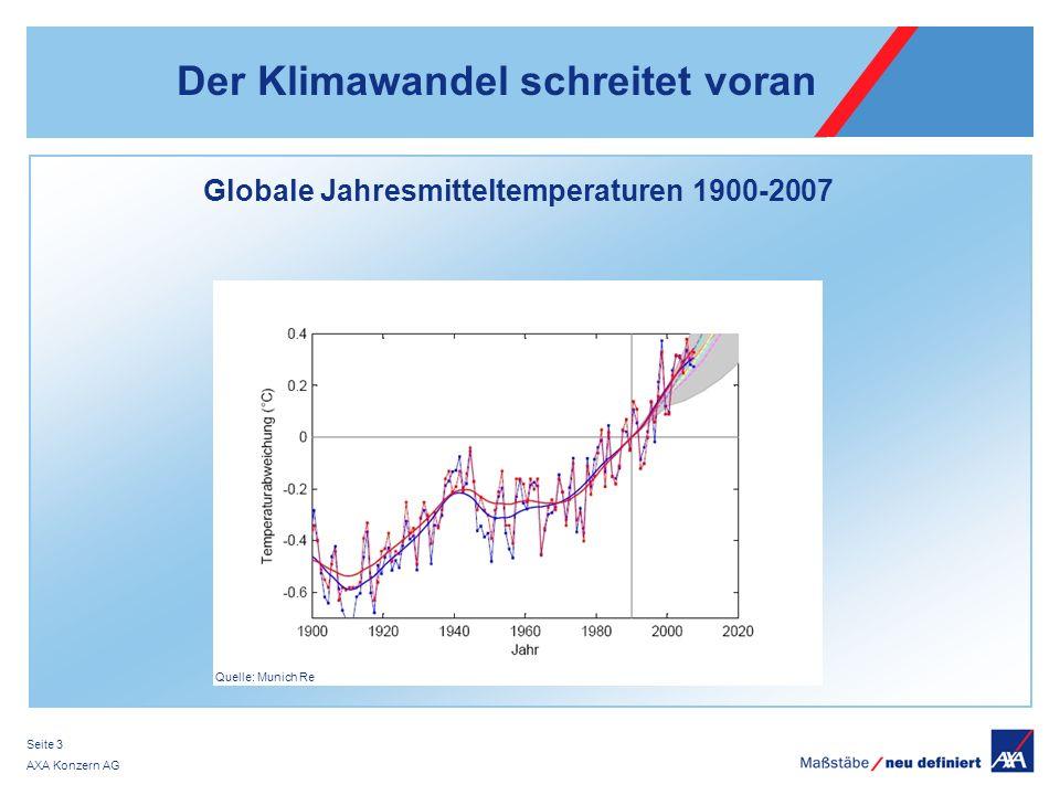 AXA Konzern AG Seite 3 Der Klimawandel schreitet voran Globale Jahresmitteltemperaturen 1900-2007 Quelle: Munich Re