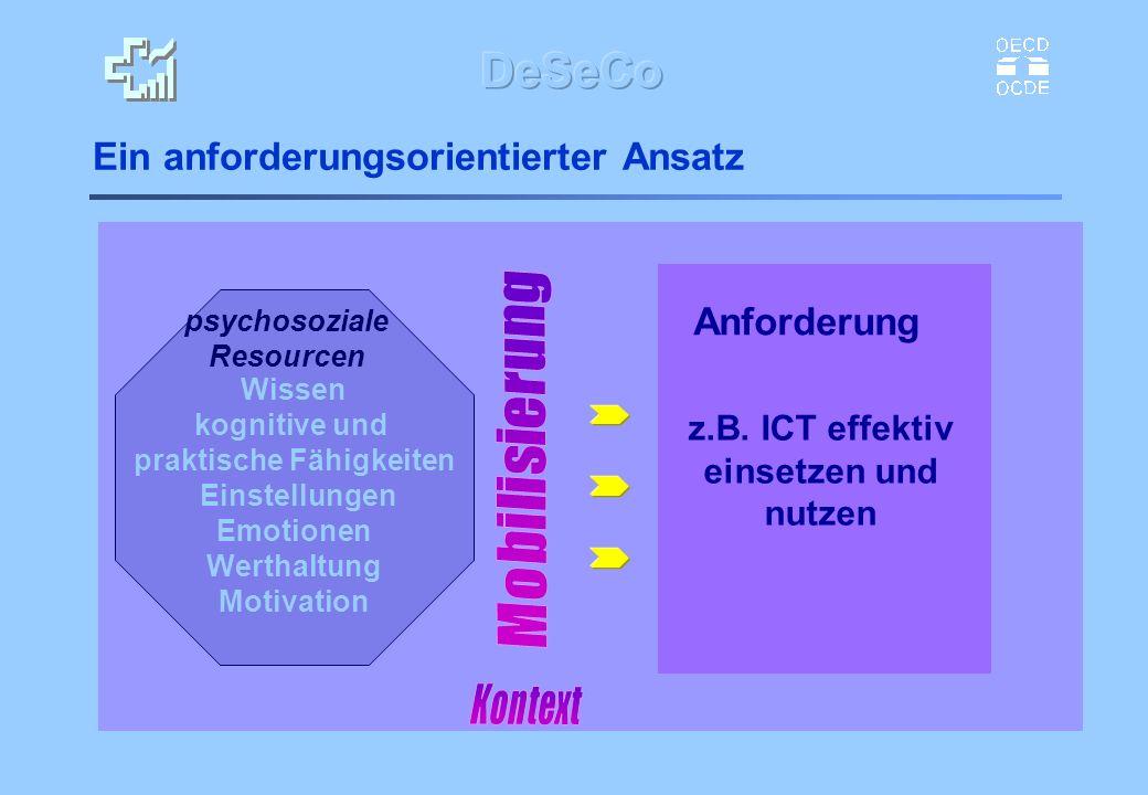 Ein anforderungsorientierter Ansatz Wissen kognitive und praktische Fähigkeiten Einstellungen Emotionen Werthaltung Motivation z.B.