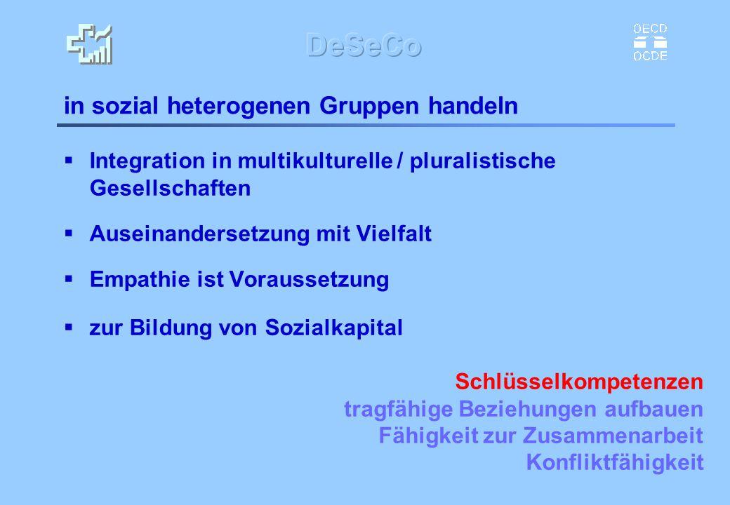 Integration in multikulturelle / pluralistische Gesellschaften Auseinandersetzung mit Vielfalt Empathie ist Voraussetzung zur Bildung von Sozialkapital in sozial heterogenen Gruppen handeln Schlüsselkompetenzen tragfähige Beziehungen aufbauen Fähigkeit zur Zusammenarbeit Konfliktfähigkeit