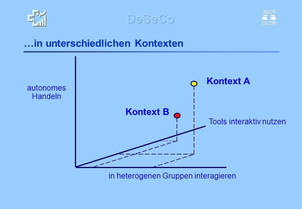 Tools interaktiv nutzen autonomes Handeln in heterogenen Gruppen interagieren …in unterschiedlichen Kontexten Kontext A Kontext B