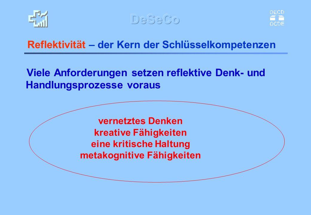 Reflektivität – der Kern der Schlüsselkompetenzen Viele Anforderungen setzen reflektive Denk- und Handlungsprozesse voraus vernetztes Denken kreative Fähigkeiten eine kritische Haltung metakognitive Fähigkeiten
