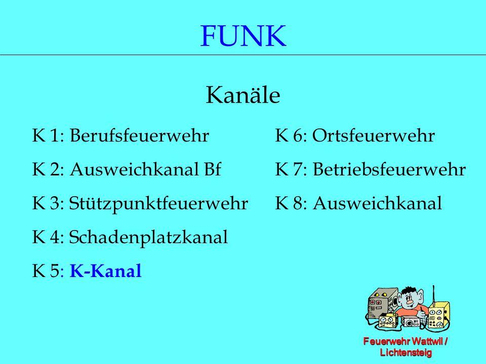 Feuerwehr Wattwil / Lichtensteig FUNK Kanäle K 1: BerufsfeuerwehrK 6: Ortsfeuerwehr K 2: Ausweichkanal BfK 7: Betriebsfeuerwehr K 3: Stützpunktfeuerwe
