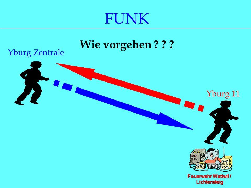 Feuerwehr Wattwil / Lichtensteig FUNK Wie vorgehen ? ? ? Yburg Zentrale Yburg 11