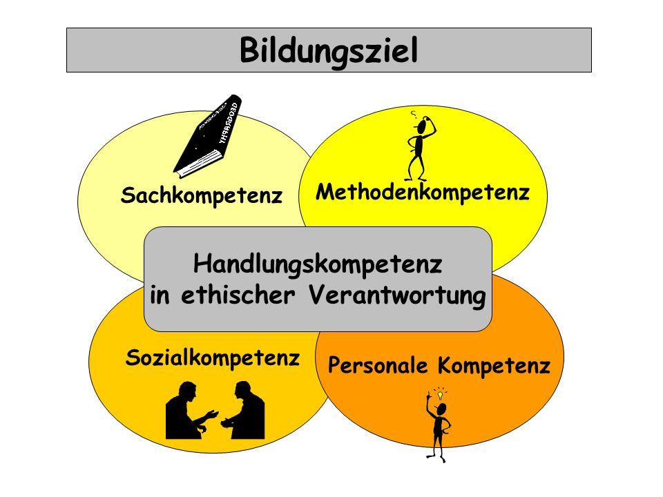 Sozialkompetenz Sachkompetenz Personale Kompetenz Methodenkompetenz Handlungskompetenz in ethischer Verantwortung Bildungsziel