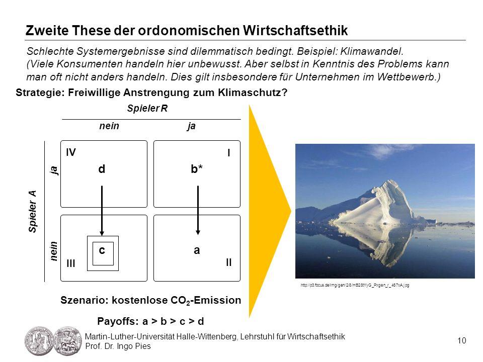 Dritte These der ordonomischen Wirtschaftsethik 11 Martin-Luther-Universität Halle-Wittenberg, Lehrstuhl für Wirtschaftsethik Prof.