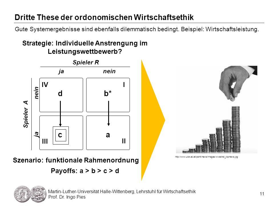 Dritte These der ordonomischen Wirtschaftsethik 11 Martin-Luther-Universität Halle-Wittenberg, Lehrstuhl für Wirtschaftsethik Prof. Dr. Ingo Pies Gute