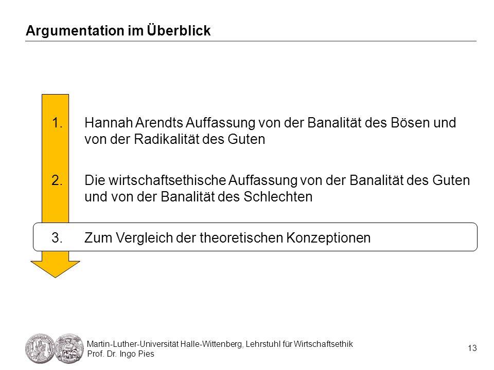 13 Martin-Luther-Universität Halle-Wittenberg, Lehrstuhl für Wirtschaftsethik Prof. Dr. Ingo Pies Argumentation im Überblick 1.Hannah Arendts Auffassu