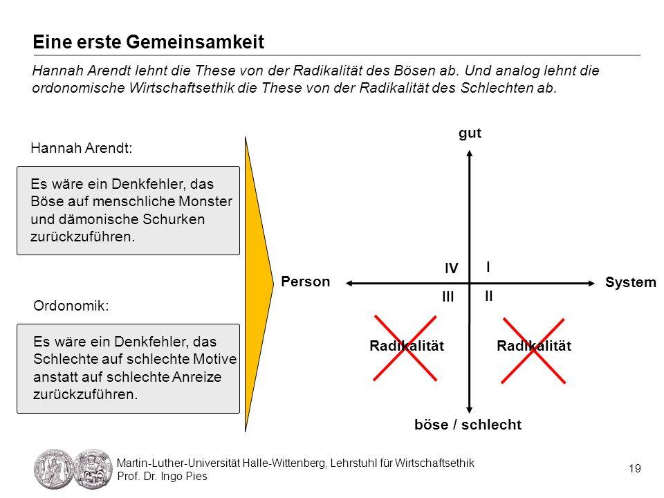 Eine erste Gemeinsamkeit 19 Martin-Luther-Universität Halle-Wittenberg, Lehrstuhl für Wirtschaftsethik Prof. Dr. Ingo Pies gut böse / schlecht Person