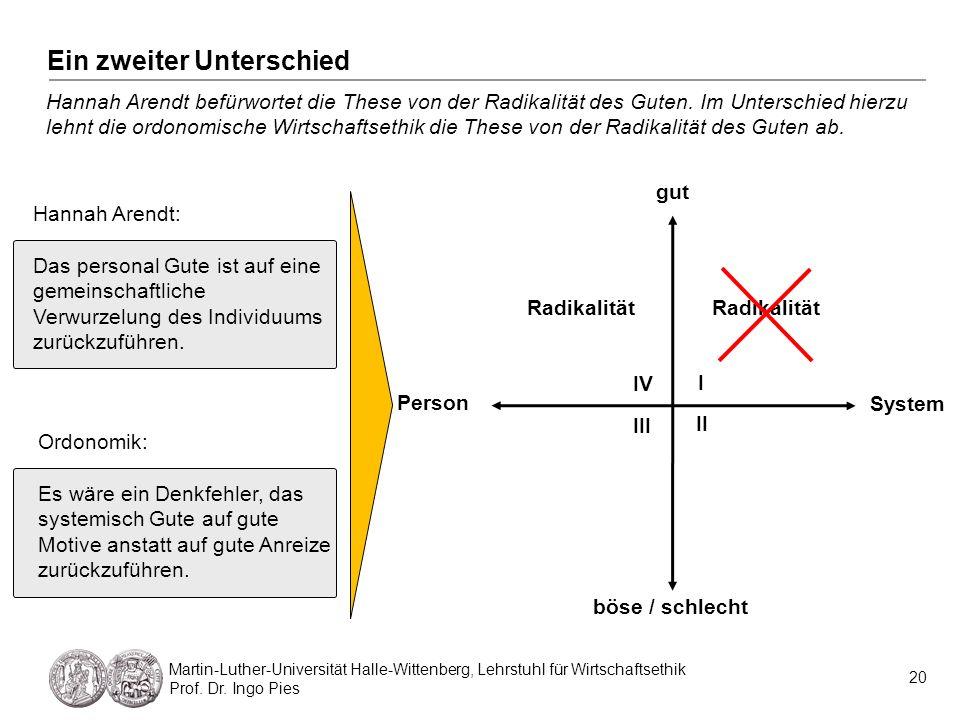 Ein zweiter Unterschied 20 Martin-Luther-Universität Halle-Wittenberg, Lehrstuhl für Wirtschaftsethik Prof. Dr. Ingo Pies Hannah Arendt befürwortet di