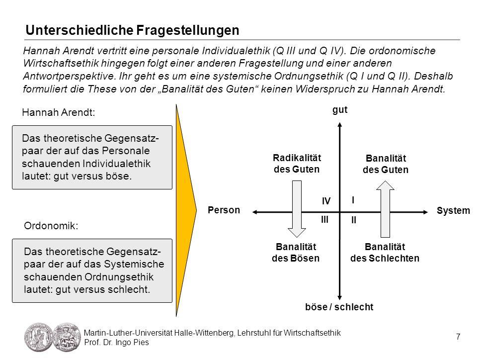 7 Martin-Luther-Universität Halle-Wittenberg, Lehrstuhl für Wirtschaftsethik Prof. Dr. Ingo Pies Ordonomik: Das theoretische Gegensatz- paar der auf d
