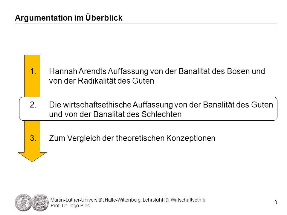 8 Martin-Luther-Universität Halle-Wittenberg, Lehrstuhl für Wirtschaftsethik Prof. Dr. Ingo Pies Argumentation im Überblick 1.Hannah Arendts Auffassun