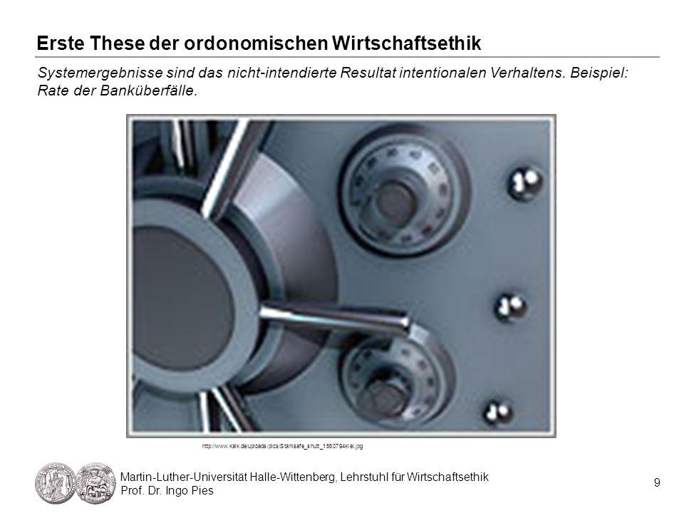 Erste These der ordonomischen Wirtschaftsethik 9 Martin-Luther-Universität Halle-Wittenberg, Lehrstuhl für Wirtschaftsethik Prof. Dr. Ingo Pies System
