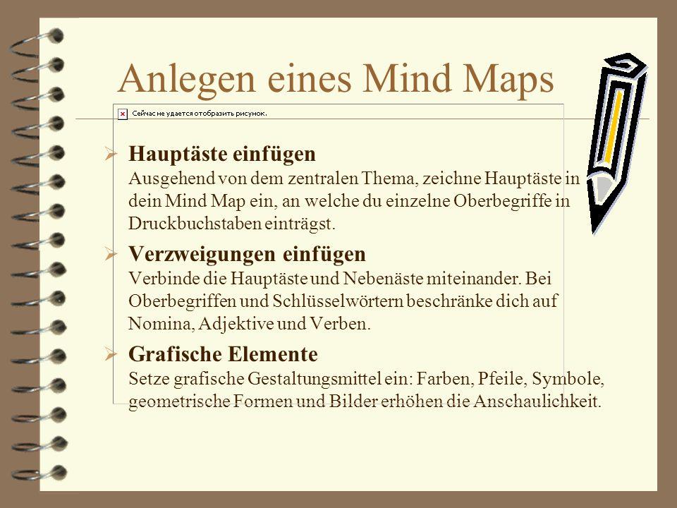 Anlegen eines Mind Maps Das zentrale Thema aufschreiben Beginne ein Mind Map immer, indem du das zentrale Thema in die Mitte eines leeren Blatt Papiers schreibst.