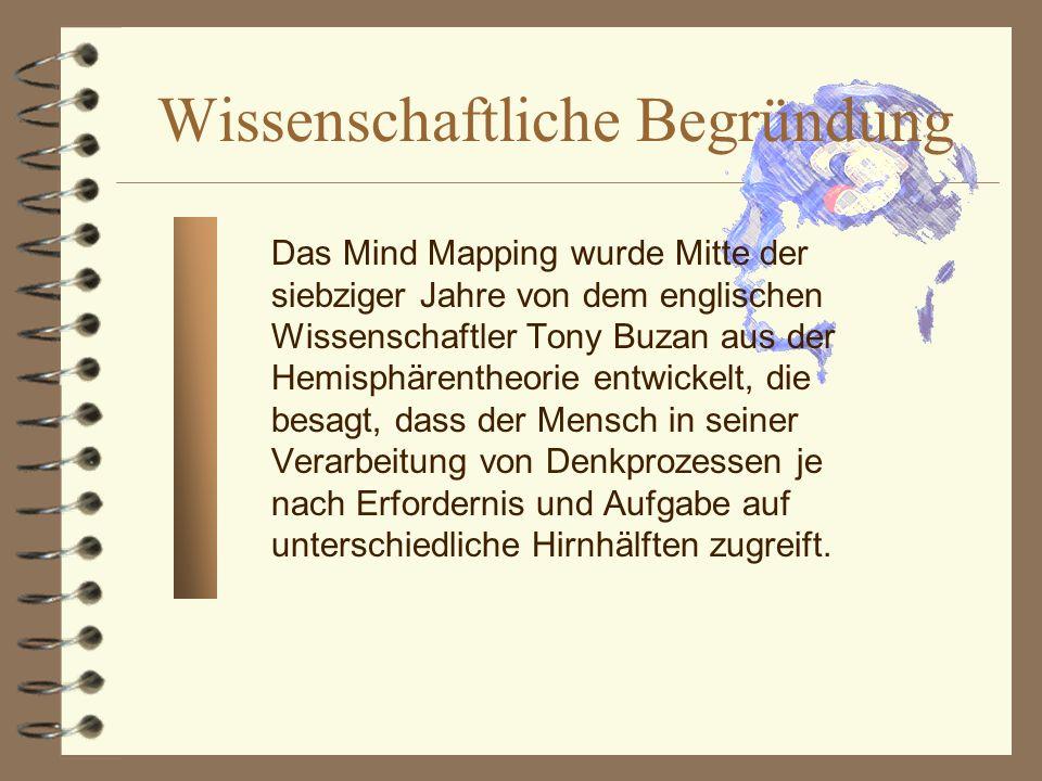 Übersicht Wissenschaftliche Begründung von Mind Maps Was sind Mind Maps.