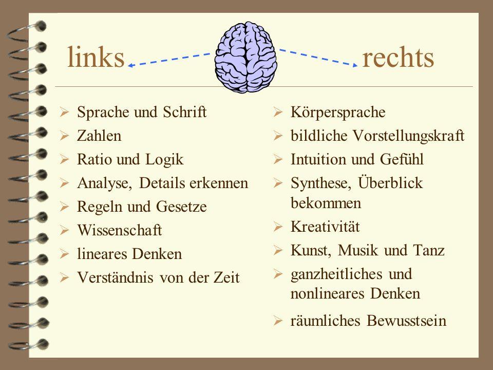 Wissenschaftliche Begründung Das Mind Mapping wurde Mitte der siebziger Jahre von dem englischen Wissenschaftler Tony Buzan aus der Hemisphärentheorie entwickelt, die besagt, dass der Mensch in seiner Verarbeitung von Denkprozessen je nach Erfordernis und Aufgabe auf unterschiedliche Hirnhälften zugreift.
