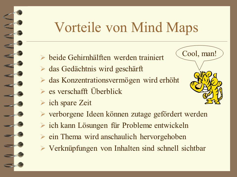Mind Maps und Lernen Mind Mapping ist eine kreative Denk- und Schreibtechnik.