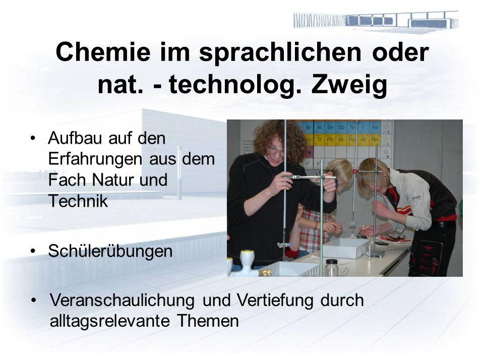 Chemie im sprachlichen oder nat. - technolog. Zweig Aufbau auf den Erfahrungen aus dem Fach Natur und Technik Schülerübungen Veranschaulichung und Ver